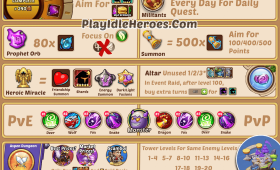 """Fix """"Your Purchase Could Not Be Completed"""" in Idle Heroes"""
