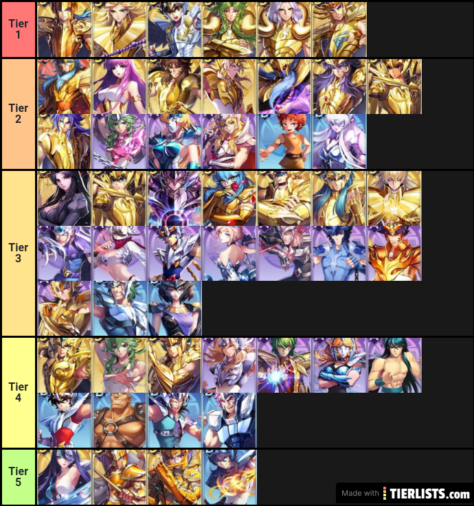 Saint Seiya Tier List Awakening List Of The Best Characters 2020